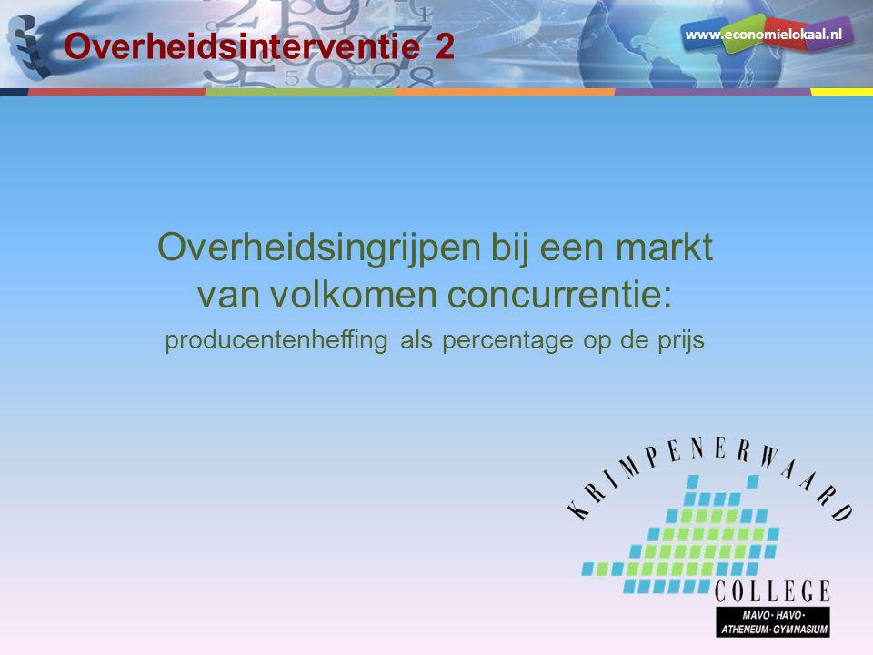 www.economielokaal.nl Overheidsingrijpen bij een markt van volkomen concurrentie: producentenheffing als percentage op de prijs Overheidsinterventie 2