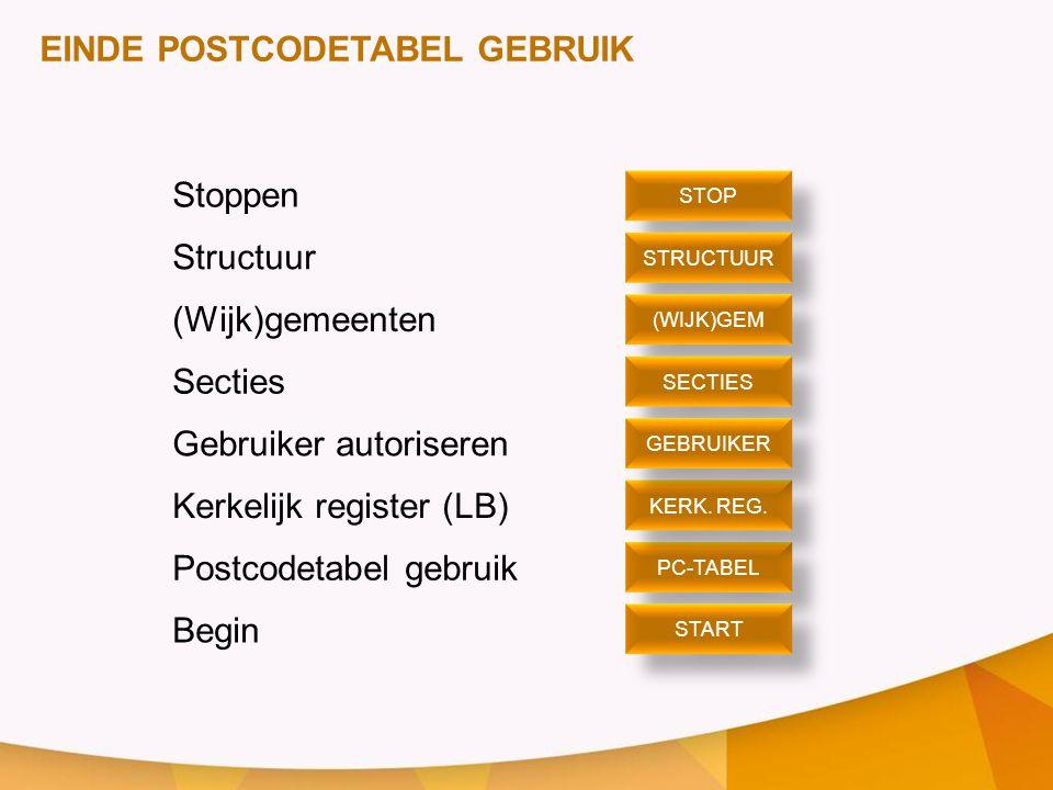 EINDE POSTCODETABEL GEBRUIK Stoppen Structuur (Wijk)gemeenten Secties Gebruiker autoriseren Kerkelijk register (LB) Postcodetabel gebruik Begin STOP P
