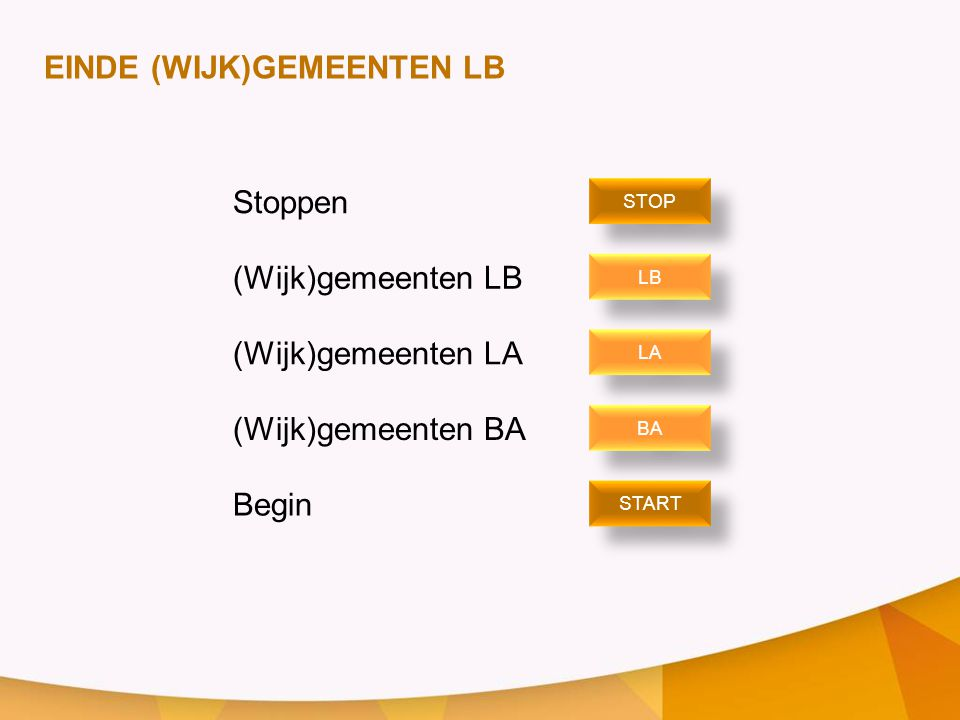 EINDE (WIJK)GEMEENTEN LB Stoppen (Wijk)gemeenten LB (Wijk)gemeenten LA (Wijk)gemeenten BA Begin STOP START LB LA BA