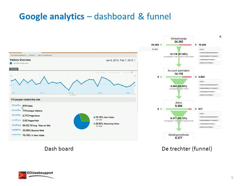 Dash boardDe trechter (funnel) Google analytics – dashboard & funnel 5