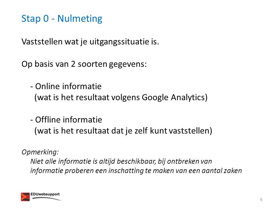 Stap 0 - Nulmeting Vaststellen wat je uitgangssituatie is. Op basis van 2 soorten gegevens: - Online informatie (wat is het resultaat volgens Google A