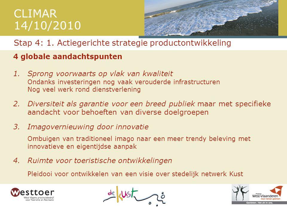 CLIMAR 14/10/2010 Stap 4: 1. Actiegerichte strategie productontwikkeling 4 globale aandachtspunten 1.Sprong voorwaarts op vlak van kwaliteit Ondanks i