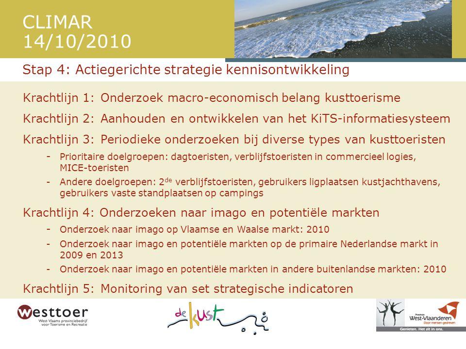 CLIMAR 14/10/2010 Krachtlijn 1:Onderzoek macro-economisch belang kusttoerisme Krachtlijn 2:Aanhouden en ontwikkelen van het KiTS-informatiesysteem Kra