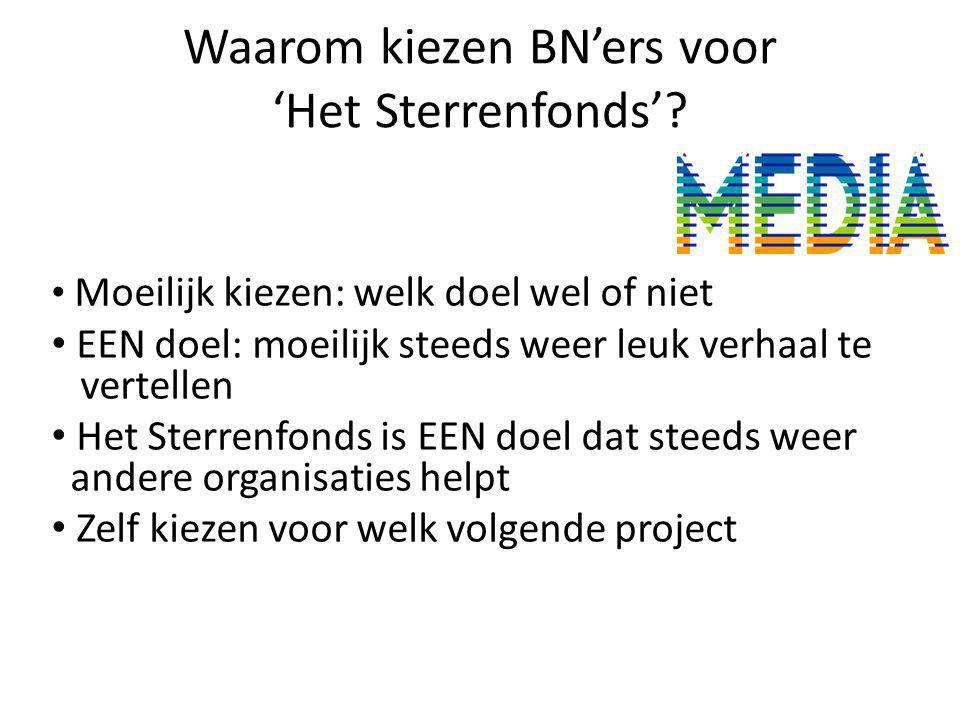 Waarom kiezen BN'ers voor 'Het Sterrenfonds'.