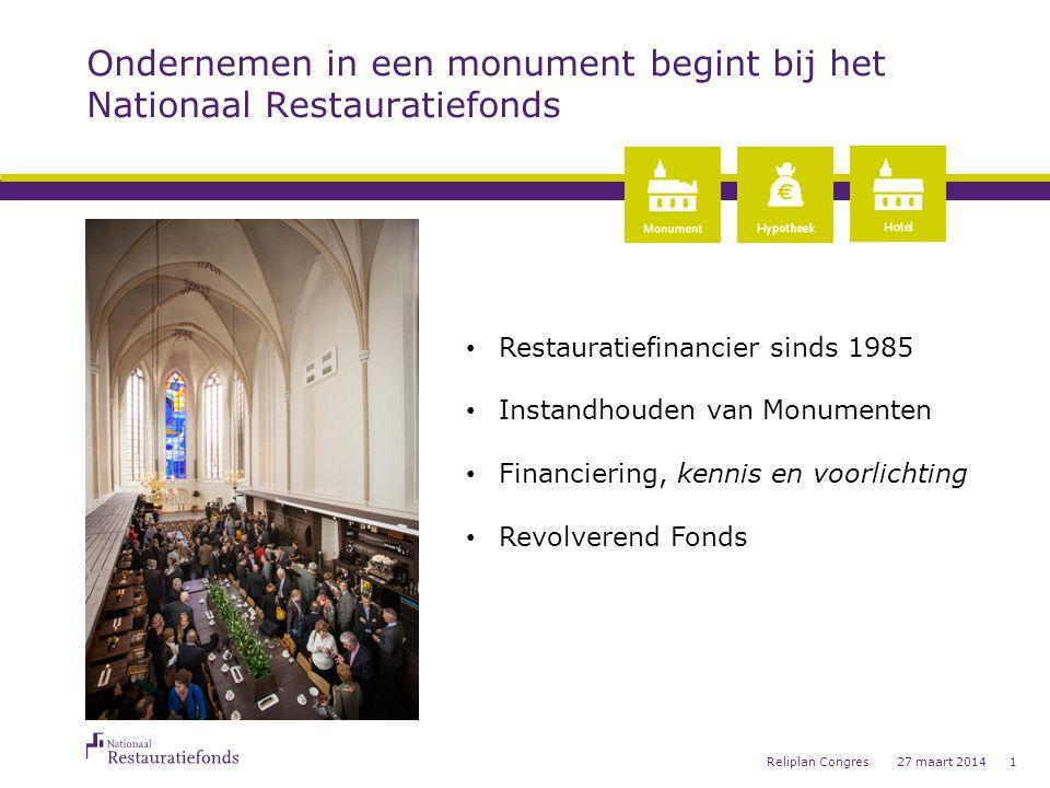 Ondernemen in een monument begint bij het Nationaal Restauratiefonds 27 maart 2014Reliplan Congres1 • Restauratiefinancier sinds 1985 • Instandhouden van Monumenten • Financiering, kennis en voorlichting • Revolverend Fonds