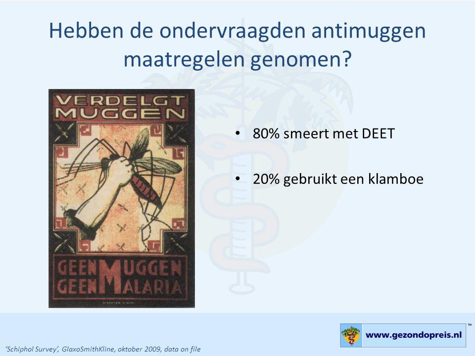 Hebben de ondervraagden antimuggen maatregelen genomen? • 80% smeert met DEET • 20% gebruikt een klamboe 'Schiphol Survey', GlaxoSmithKline, oktober 2