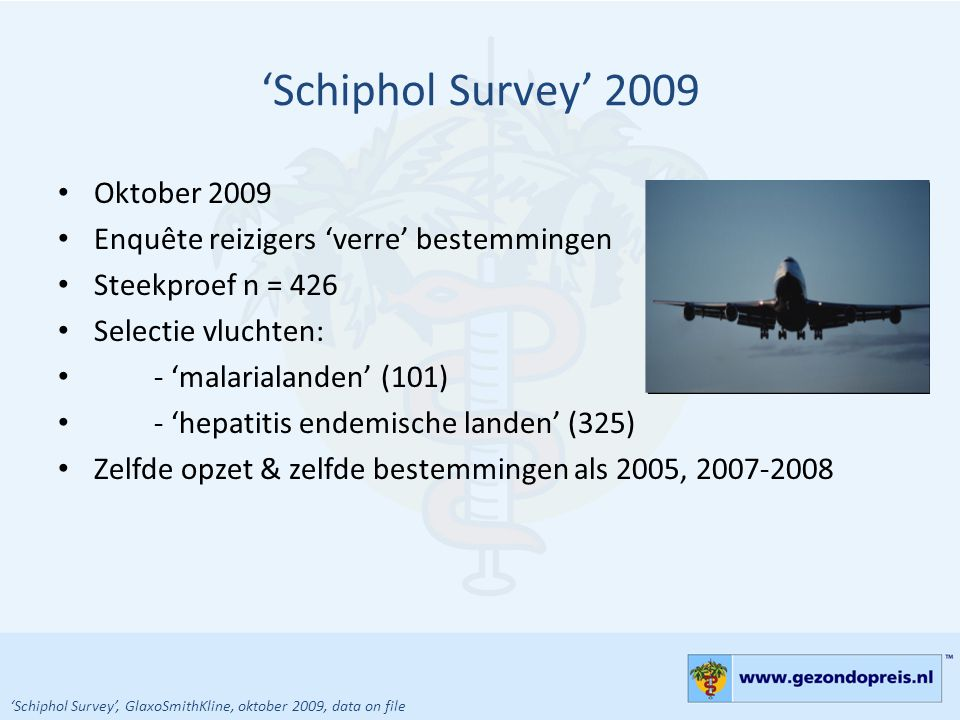 'Schiphol Survey' 2009 • Oktober 2009 • Enquête reizigers 'verre' bestemmingen • Steekproef n = 426 • Selectie vluchten: • - 'malarialanden' (101) • -