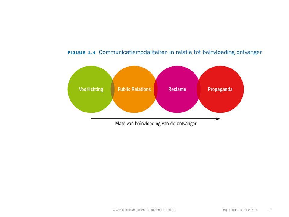 www.communicatiehandboek.noordhoff.nlBij hoofdstuk 1 t.e.m. 4 11