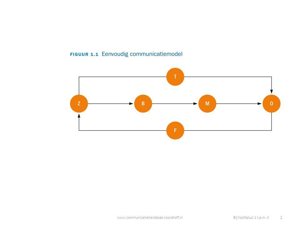www.communicatiehandboek.noordhoff.nlBij hoofdstuk 1 t.e.m. 4 2
