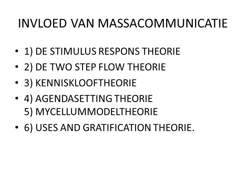 INVLOED VAN MASSACOMMUNICATIE • 1) DE STIMULUS RESPONS THEORIE • 2) DE TWO STEP FLOW THEORIE • 3) KENNISKLOOFTHEORIE • 4) AGENDASETTING THEORIE 5) MYC