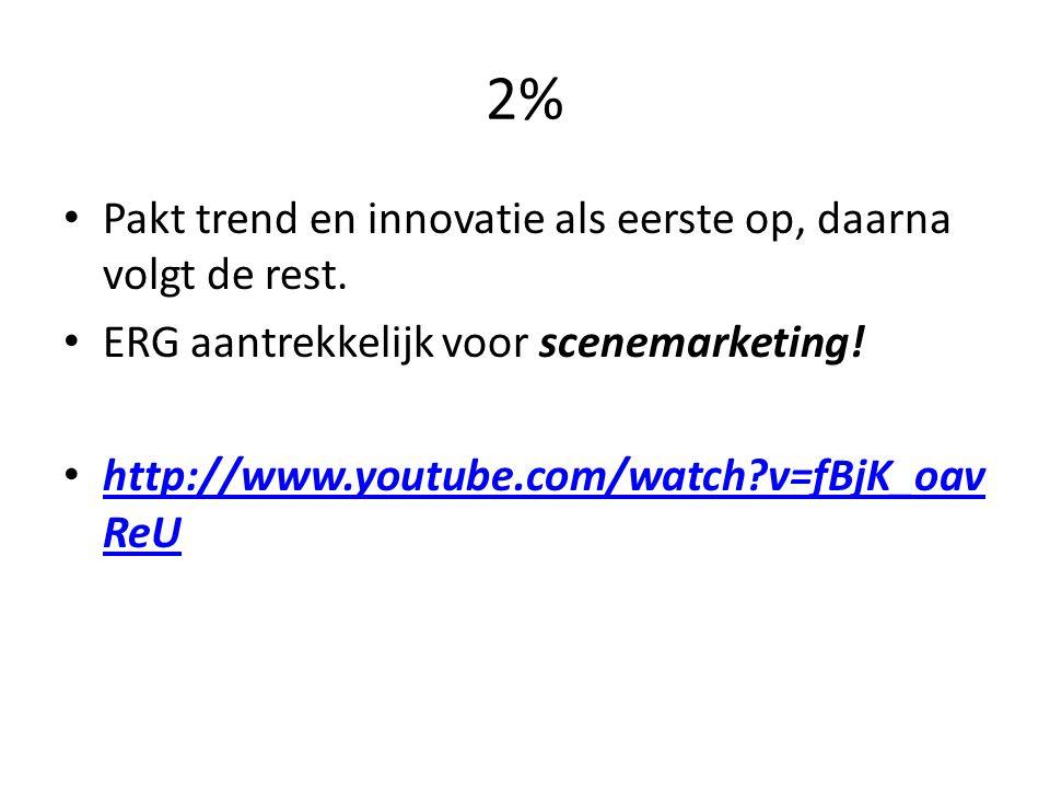 2% • Pakt trend en innovatie als eerste op, daarna volgt de rest. • ERG aantrekkelijk voor scenemarketing! • http://www.youtube.com/watch?v=fBjK_oav R