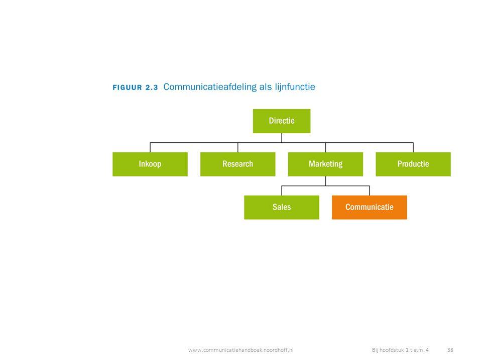 www.communicatiehandboek.noordhoff.nlBij hoofdstuk 1 t.e.m. 4 38