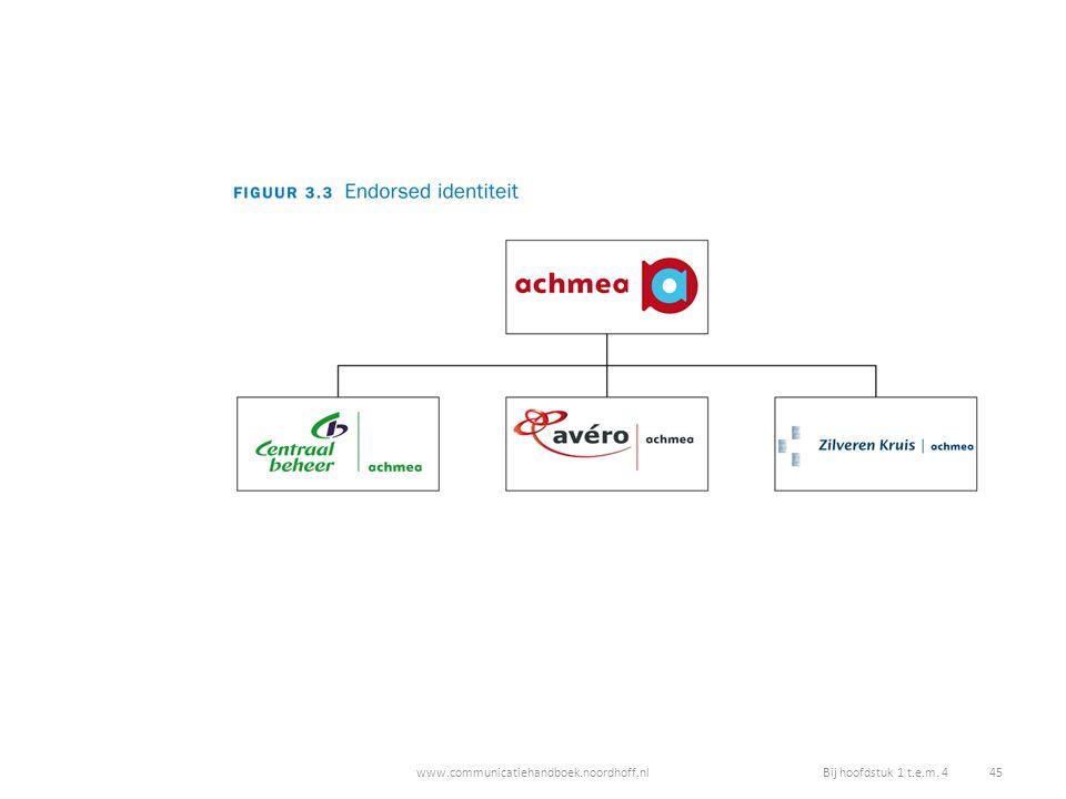 www.communicatiehandboek.noordhoff.nlBij hoofdstuk 1 t.e.m. 4 45