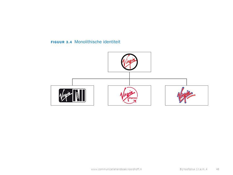 www.communicatiehandboek.noordhoff.nlBij hoofdstuk 1 t.e.m. 4 46