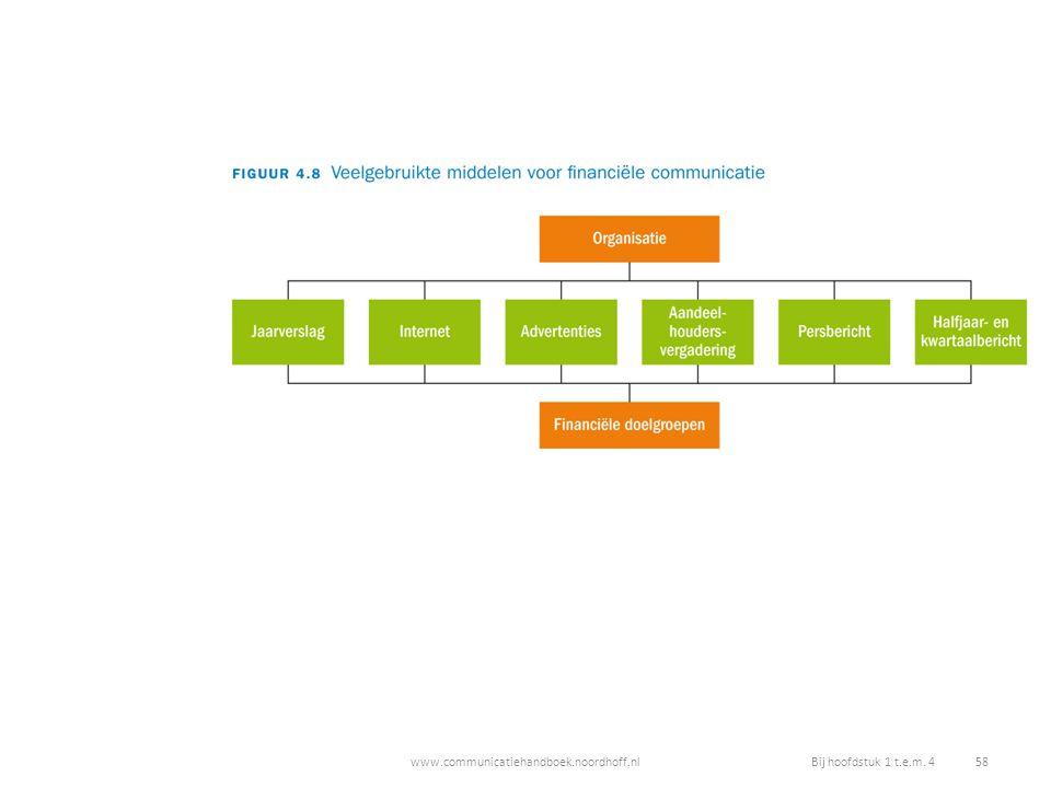 www.communicatiehandboek.noordhoff.nlBij hoofdstuk 1 t.e.m. 4 58
