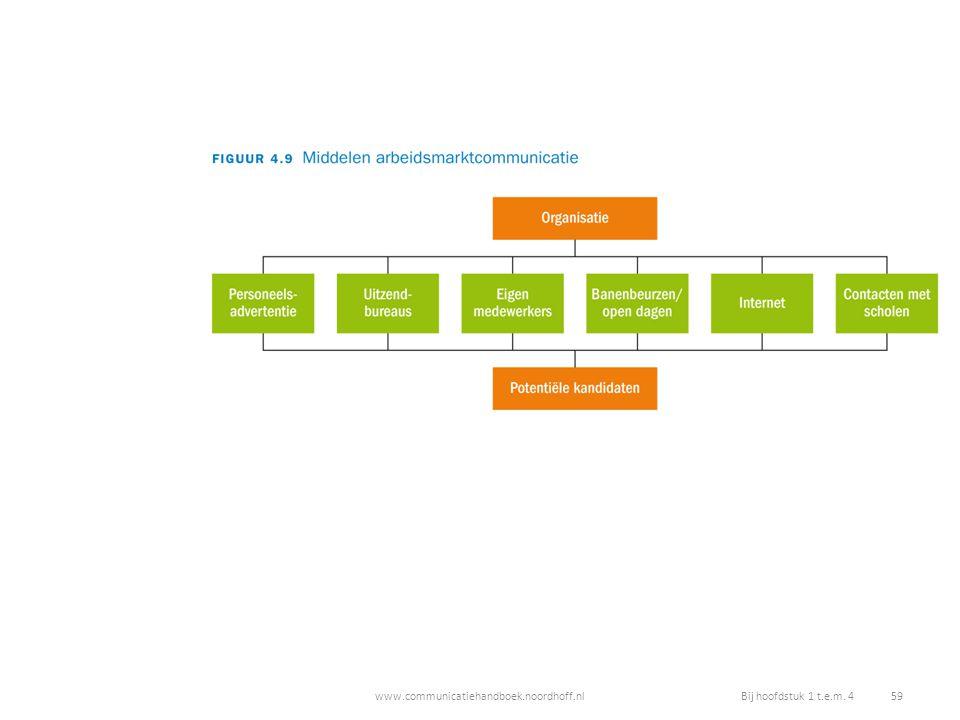 www.communicatiehandboek.noordhoff.nlBij hoofdstuk 1 t.e.m. 4 59