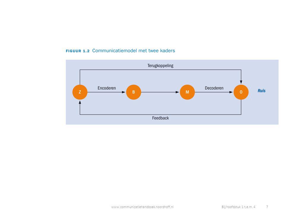 www.communicatiehandboek.noordhoff.nlBij hoofdstuk 1 t.e.m. 4 7