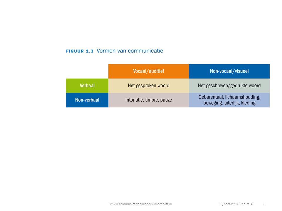 www.communicatiehandboek.noordhoff.nlBij hoofdstuk 1 t.e.m. 4 8