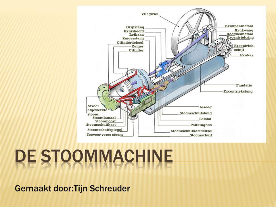  Wie heeft de stoommachine uitgevonden.Thomas Newcomen  Wie heeft de stoommachine verbeterd.