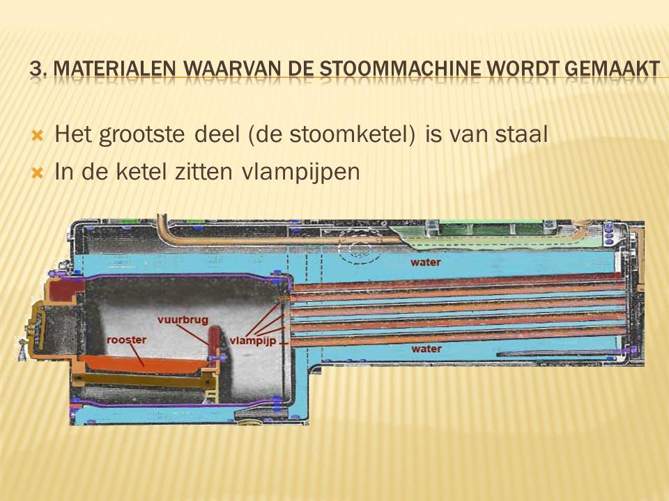  Het grootste deel (de stoomketel) is van staal