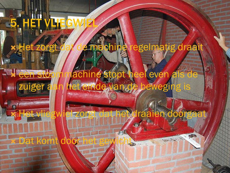  Met vuur breng je water aan de kook  Het water wordt stoom  Stoom zet uit en kan kracht zetten  Stoom gaat naar de zuiger en drijft een as aan 