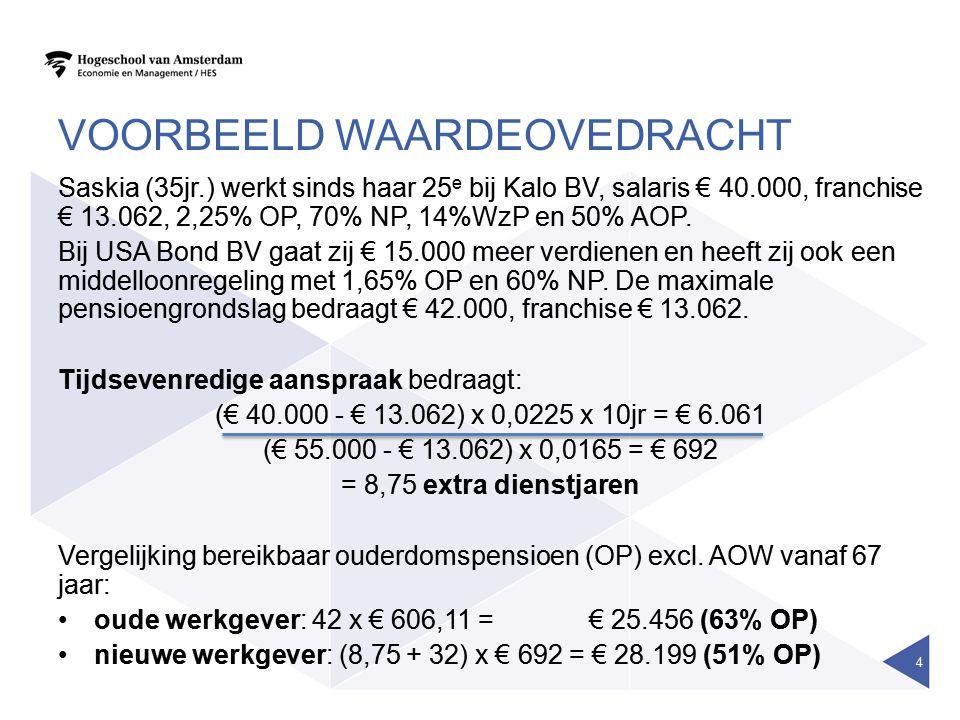 VOORBEELD WAARDEOVEDRACHT Saskia (35jr.) werkt sinds haar 25 e bij Kalo BV, salaris € 40.000, franchise € 13.062, 2,25% OP, 70% NP, 14%WzP en 50% AOP.