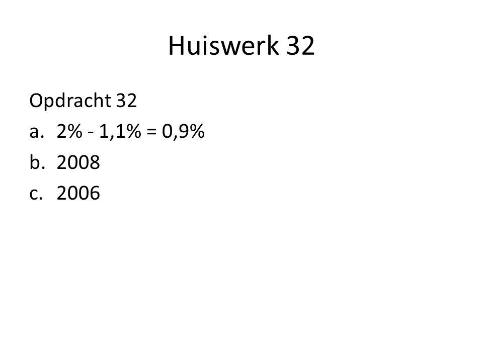 Huiswerk 32 Opdracht 32 a.2% - 1,1% = 0,9% b.2008 c.2006