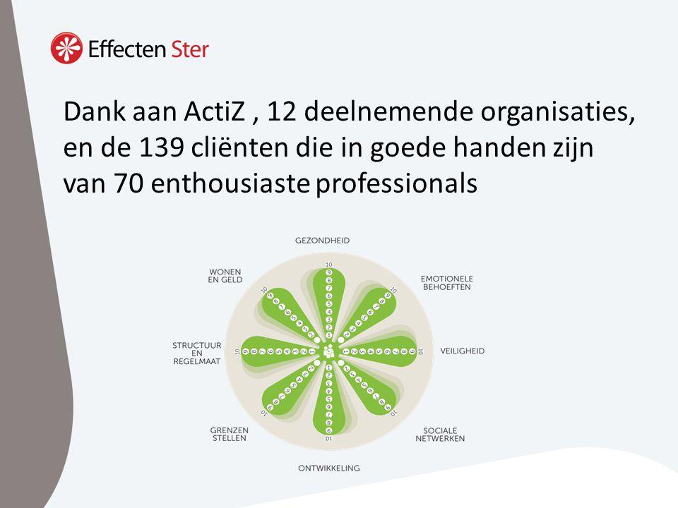 Dank aan ActiZ, 12 deelnemende organisaties, en de 139 cliënten die in goede handen zijn van 70 enthousiaste professionals