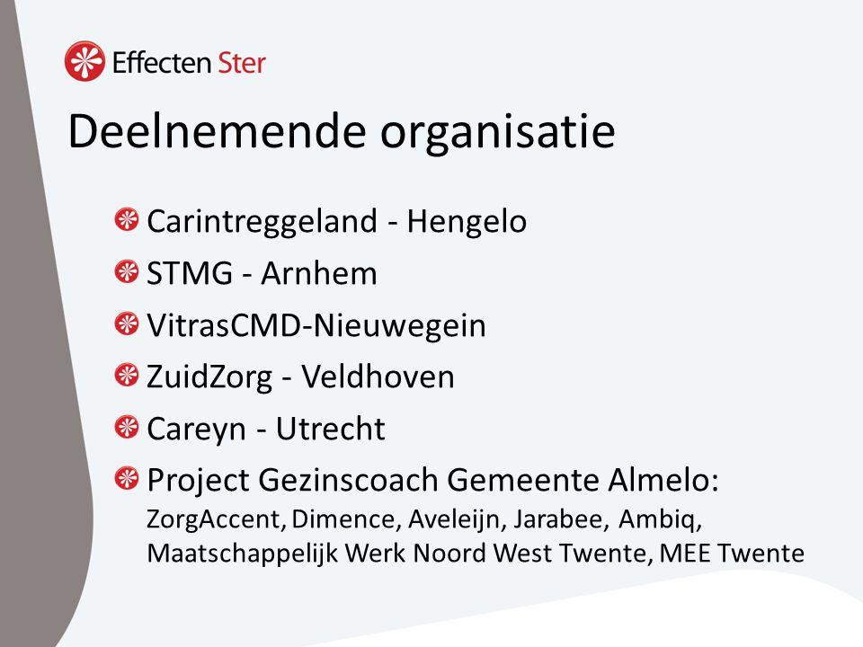 Deelnemende organisatie Carintreggeland - Hengelo STMG - Arnhem VitrasCMD-Nieuwegein ZuidZorg - Veldhoven Careyn - Utrecht Project Gezinscoach Gemeente Almelo: ZorgAccent, Dimence, Aveleijn, Jarabee, Ambiq, Maatschappelijk Werk Noord West Twente, MEE Twente