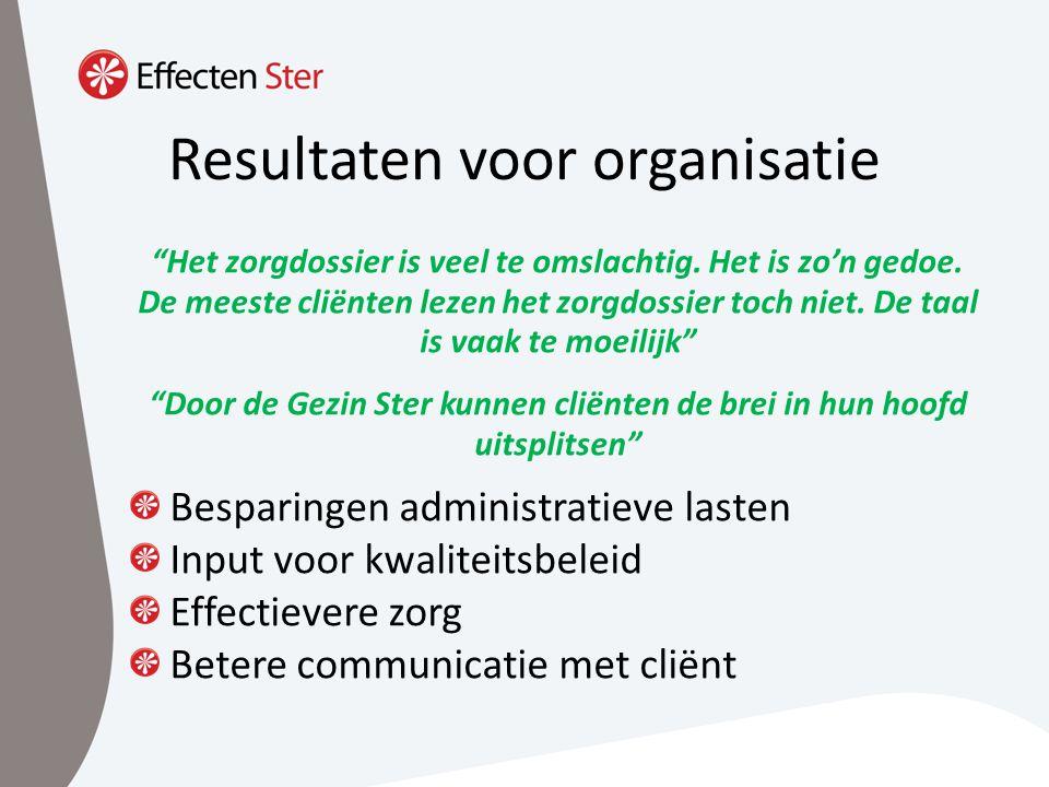 Resultaten voor organisatie Het zorgdossier is veel te omslachtig.