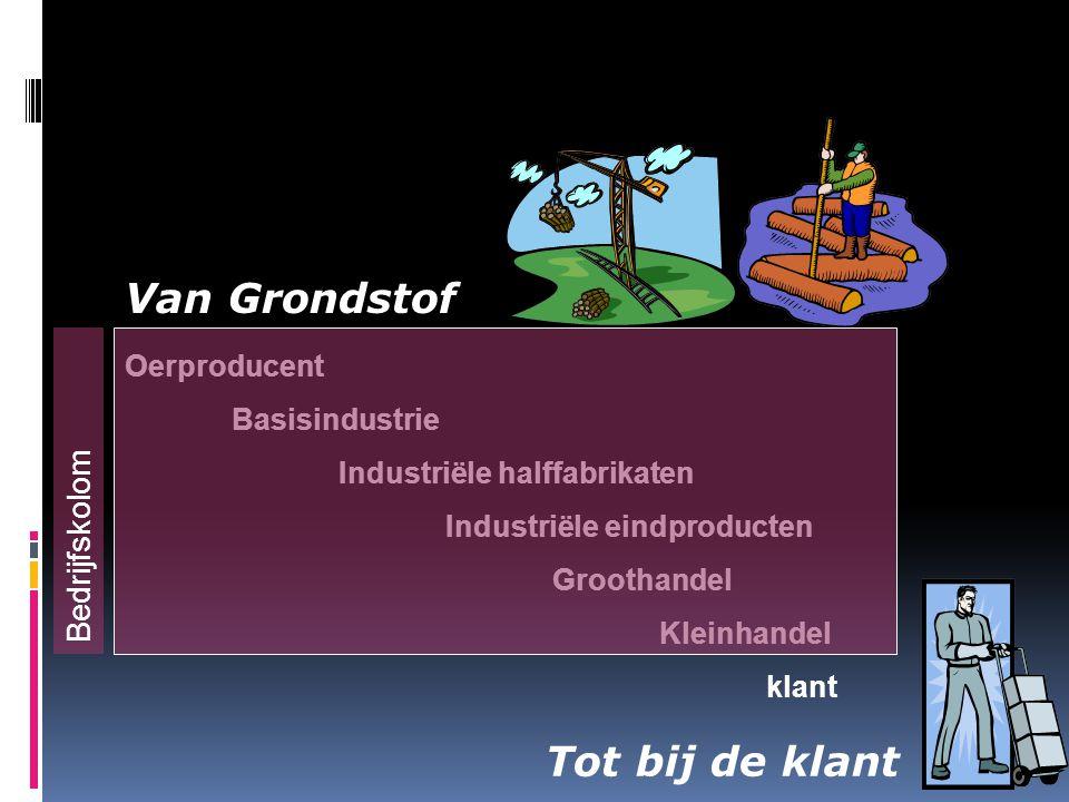 Oerproducent Basisindustrie Industriële halffabrikaten Industriële eindproducten Groothandel Kleinhandel klant Van Grondstof Tot bij de klant Bedrijfs