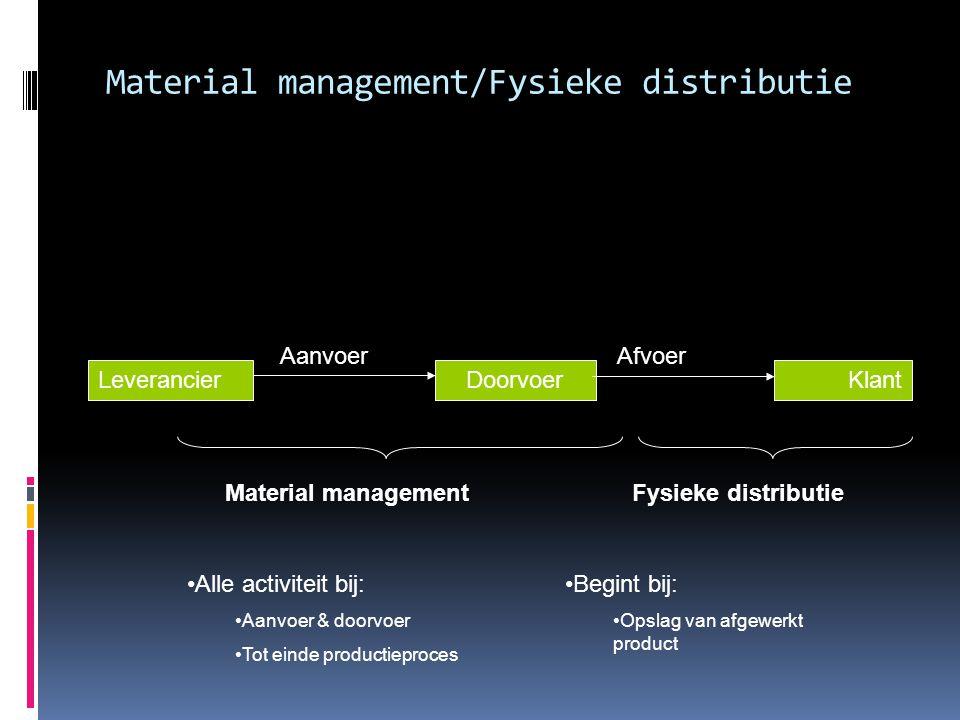 Material management/Fysieke distributie LeverancierDoorvoerKlant AanvoerAfvoer Material managementFysieke distributie •Alle activiteit bij: •Aanvoer &