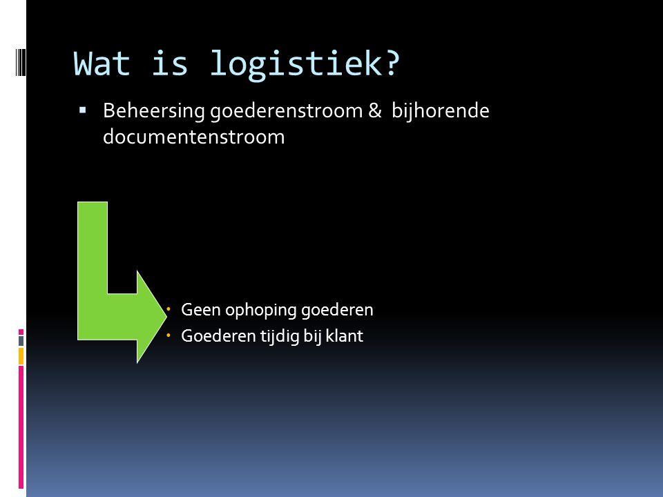 Wat is logistiek?  Geen ophoping goederen  Goederen tijdig bij klant  Beheersing goederenstroom & bijhorende documentenstroom