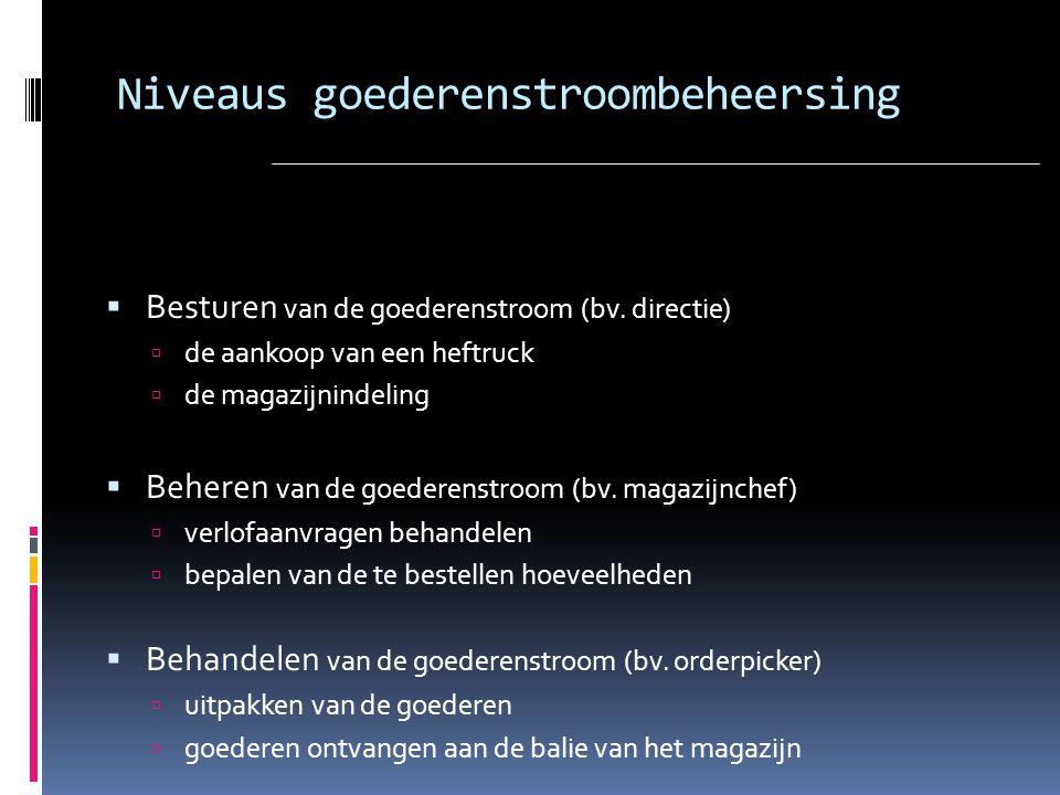 Niveaus goederenstroombeheersing  Besturen van de goederenstroom (bv. directie)  de aankoop van een heftruck  de magazijnindeling  Beheren van de