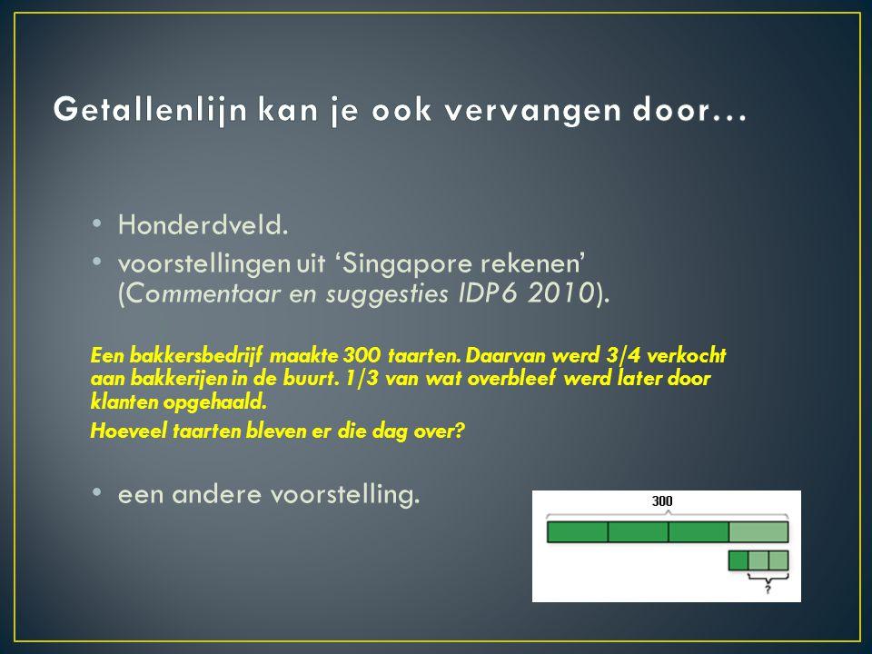 • Honderdveld.• voorstellingen uit 'Singapore rekenen' (Commentaar en suggesties IDP6 2010).