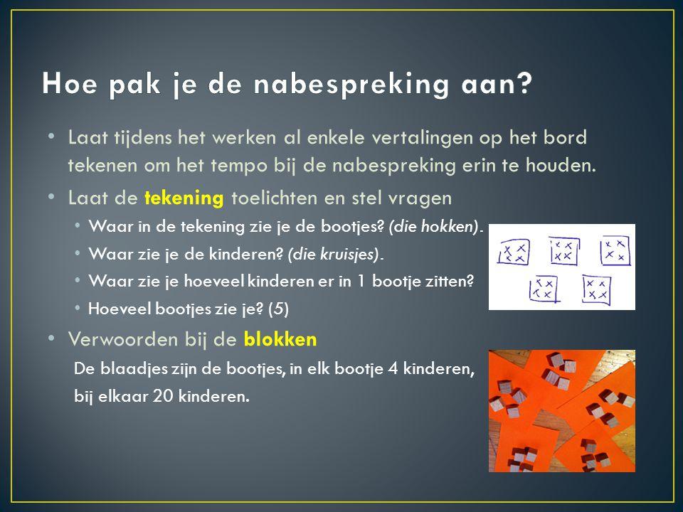 • Laat tijdens het werken al enkele vertalingen op het bord tekenen om het tempo bij de nabespreking erin te houden. • Laat de tekening toelichten en