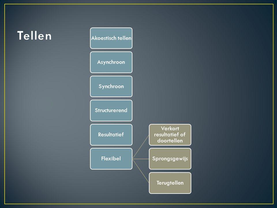Akoestisch tellenAsynchroonSynchroonStructurerendResultatiefFlexibel Verkort resultatief of doortellen SprongsgewijsTerugtellen