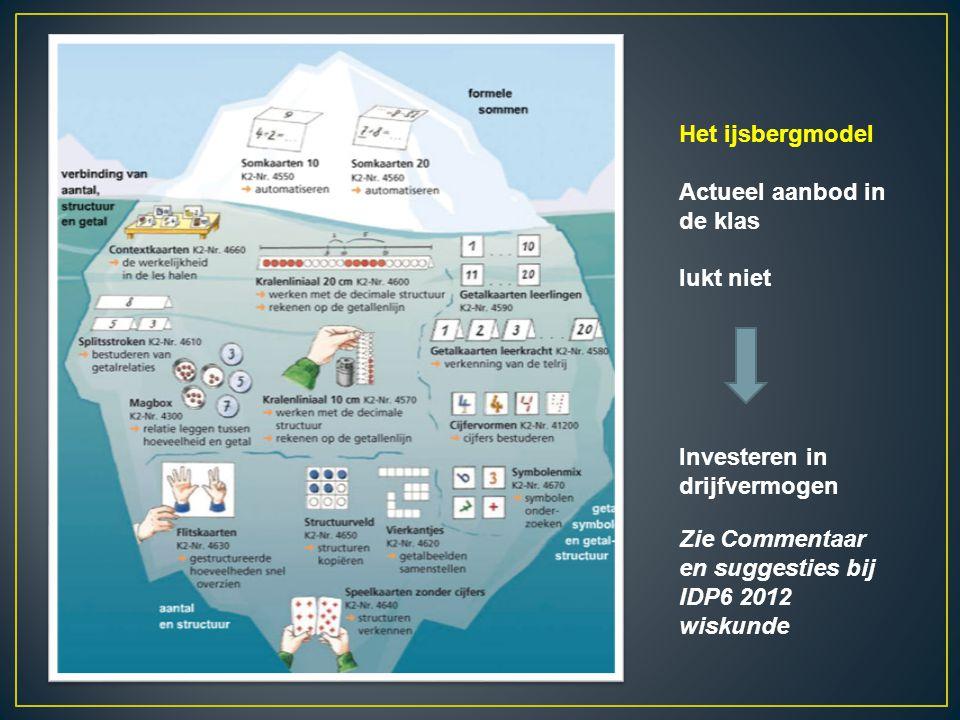 Investeren in drijfvermogen Het ijsbergmodel Actueel aanbod in de klas lukt niet Zie Commentaar en suggesties bij IDP6 2012 wiskunde