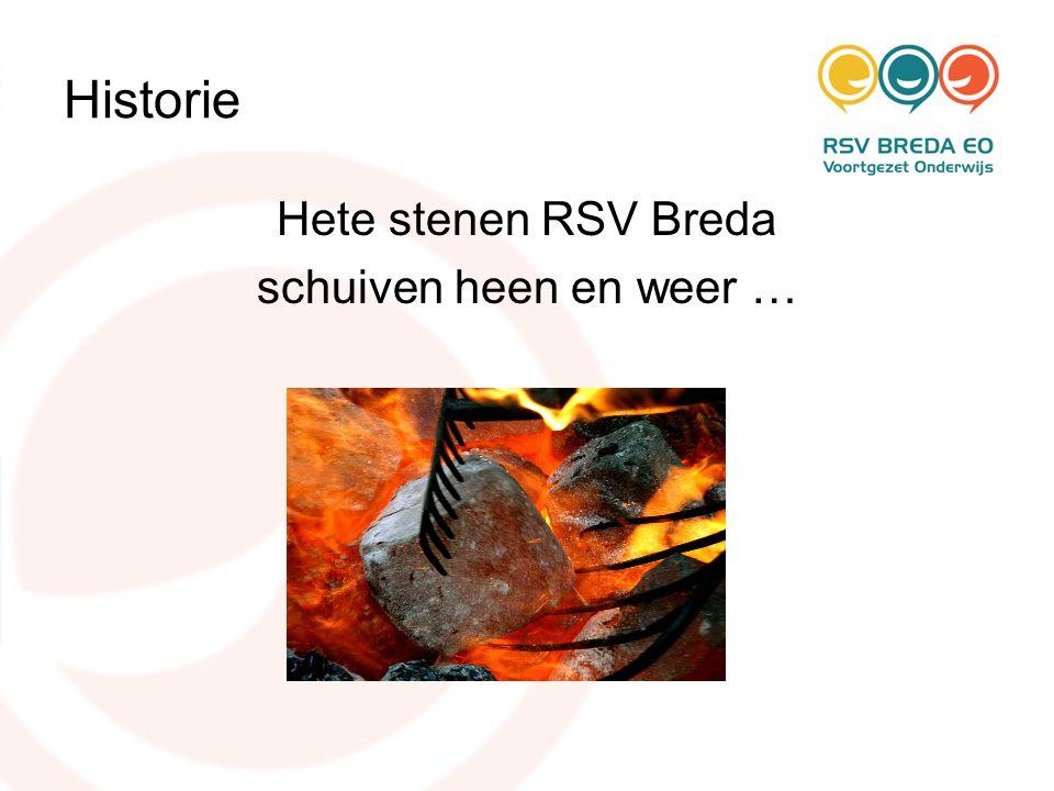 Historie Hete stenen RSV Breda schuiven heen en weer …