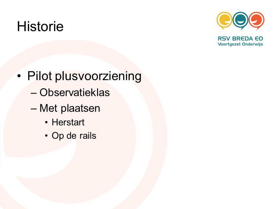 Historie •Pilot plusvoorziening –Observatieklas –Met plaatsen •Herstart •Op de rails