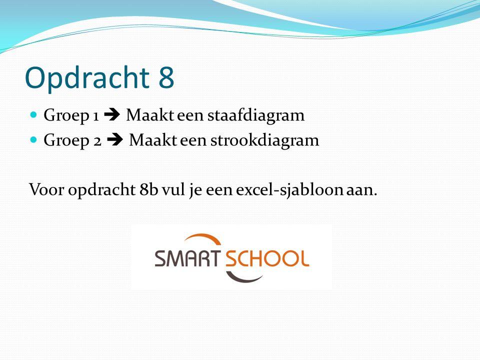 Opdracht 8  Groep 1  Maakt een staafdiagram  Groep 2  Maakt een strookdiagram Voor opdracht 8b vul je een excel-sjabloon aan.