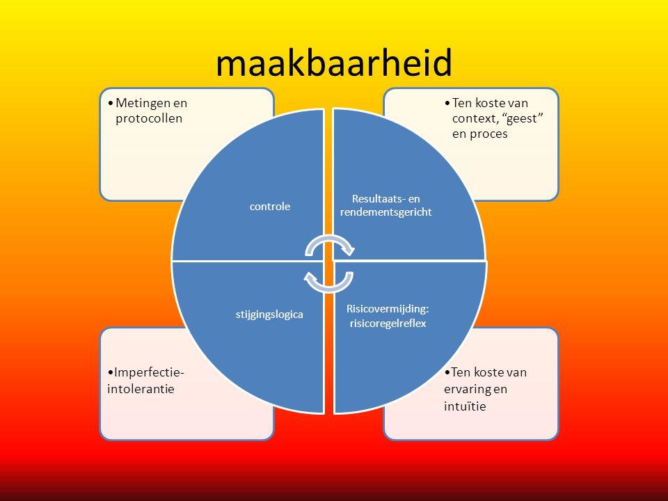 """maakbaarheid Ten koste van ervaring en intuïtie Imperfectie- intolerantie •Ten koste van context, """"geest"""" en proces •Metingen en protocollen controle"""