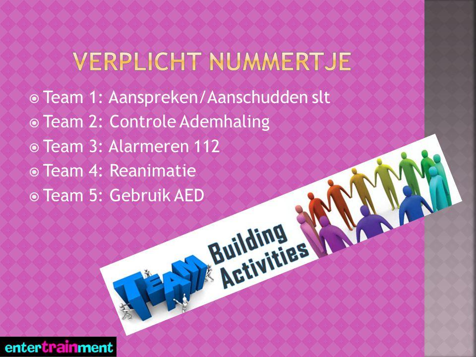  Team 1: Aanspreken/Aanschudden slt  Team 2: Controle Ademhaling  Team 3: Alarmeren 112  Team 4: Reanimatie  Team 5: Gebruik AED