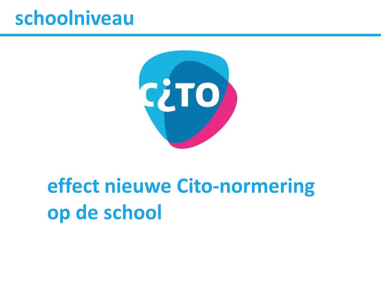 schoolniveau effect nieuwe Cito-normering op de school