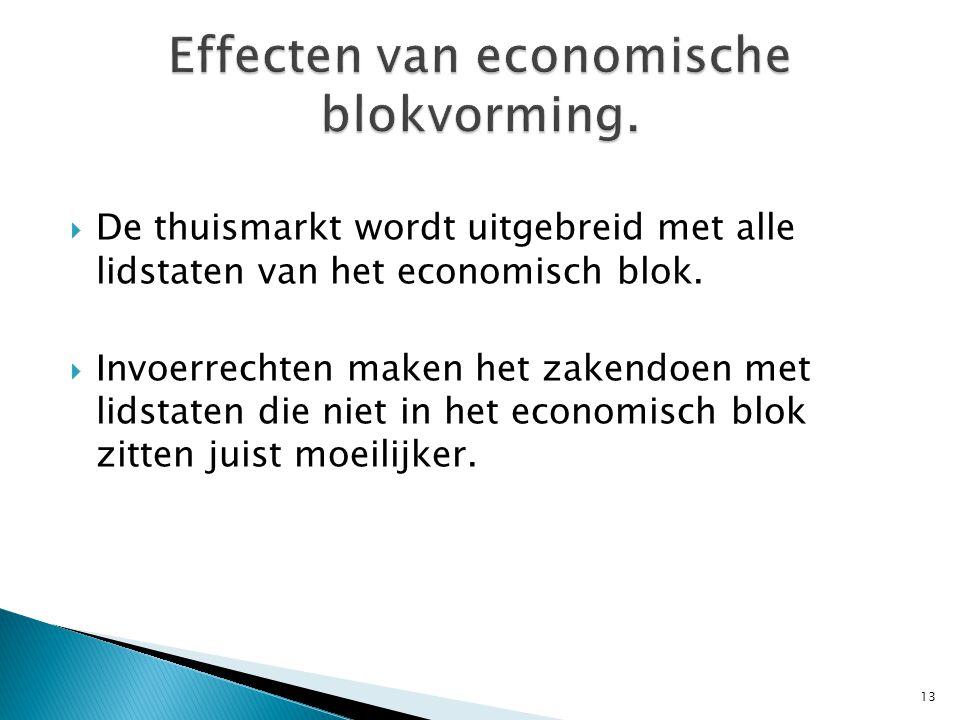  De thuismarkt wordt uitgebreid met alle lidstaten van het economisch blok.