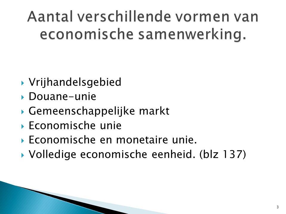  Vrijhandelsgebied  Douane-unie  Gemeenschappelijke markt  Economische unie  Economische en monetaire unie.