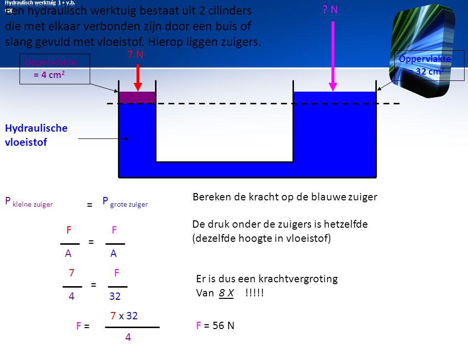 Hydraulische vloeistof De druk onder de zuigers is hetzelfde (dezelfde hoogte in vloeistof) 7 N Oppervlakte = 4 cm 2 Oppervlakte = 32 cm 2 ? N P klein