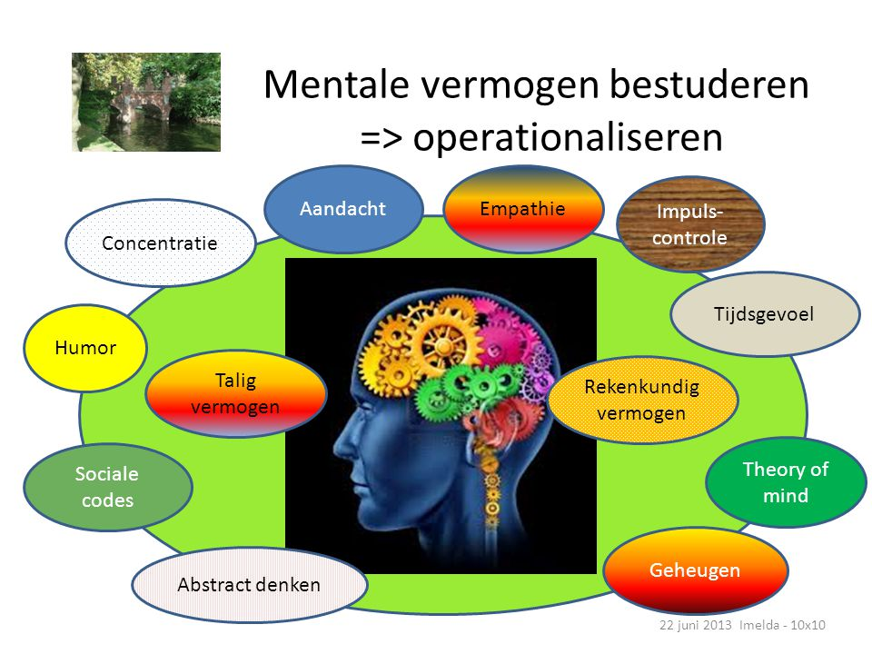 Mentale basisfunctie = mentaliseren 22 juni 2013 Imelda - 10x10 Het proces dat uitdrukking geeft aan ons vermogen stil te staan bij de eigen beleving van gevoelens, gedachten, fantasieën, handelen en hieraan woorden te kunnen geven