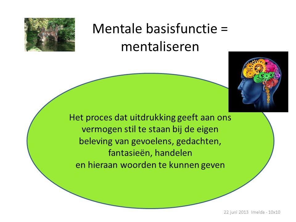 Mentale vermogen operationaliseren 22 juni 2013 Imelda - 10x10 Concentratie AandachtEmpathie Humor Sociale codes Abstract denken Theory of mind Tijdsgevoel Impuls- controle Talig vermogen Geheugen Rekenkundig vermogen