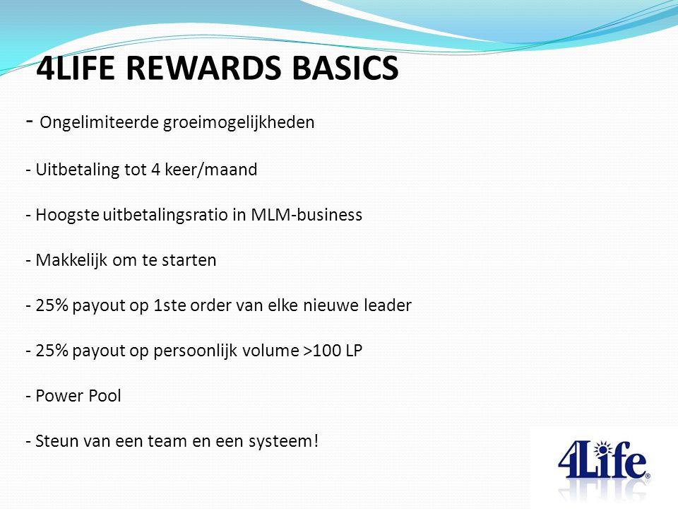 4LIFE REWARDS BASICS - Ongelimiteerde groeimogelijkheden - Uitbetaling tot 4 keer/maand - Hoogste uitbetalingsratio in MLM-business - Makkelijk om te
